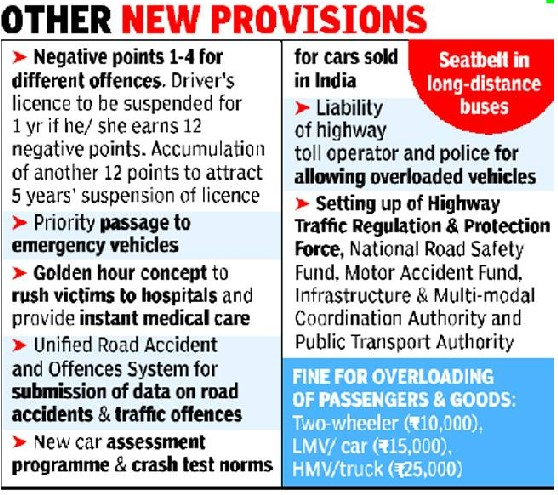 New Measures To Make Indian Roads Safer Will They Work